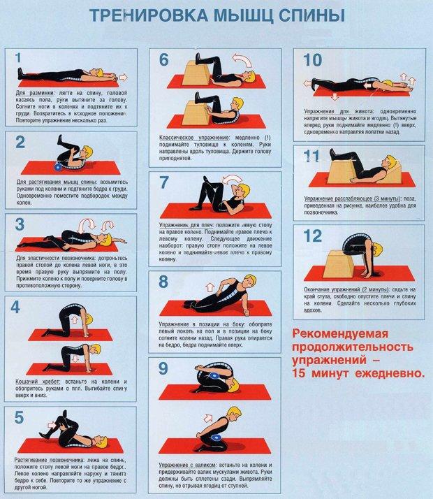 упражнения при спондилоартрозе