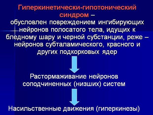 Механизм гиперкинезов