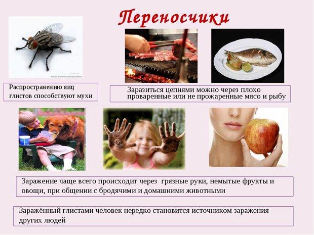 эозинофилия при глистах