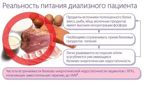 при гемодиализе какая диета