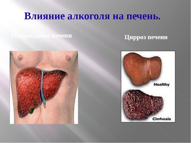 Где можно сдать анализы на гепатит в с