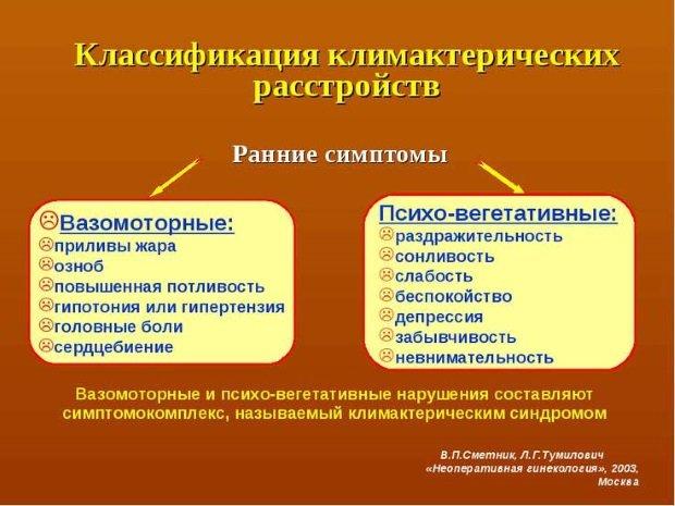 Классификация климактерических расстройств