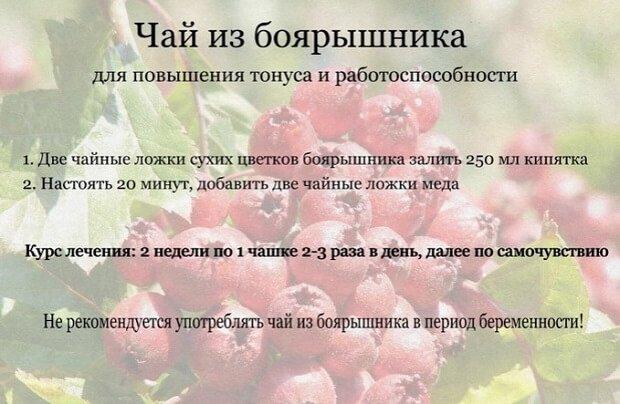 Рецепт чая