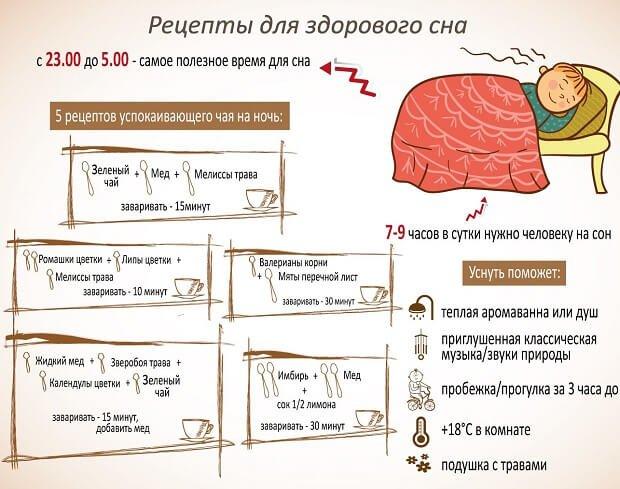 чай от нервов и стресса в аптеке