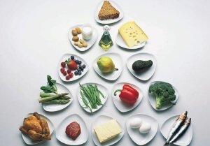 Продукты питания при сахарном диабете