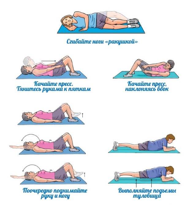 Спортивные упражнения для живота