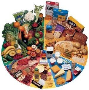 Популярные продукты питания при язве
