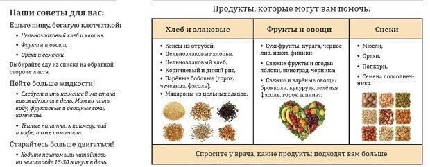 Богатые клетчаткой продукты