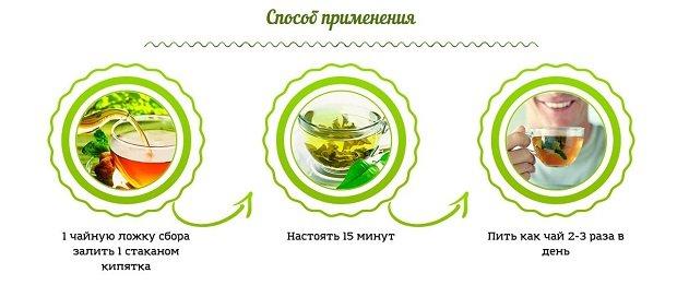 как принимать чай