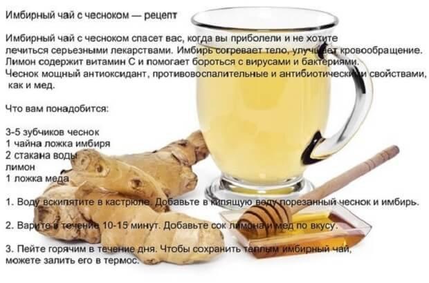 чай для похудения в домашних условиях отзывы