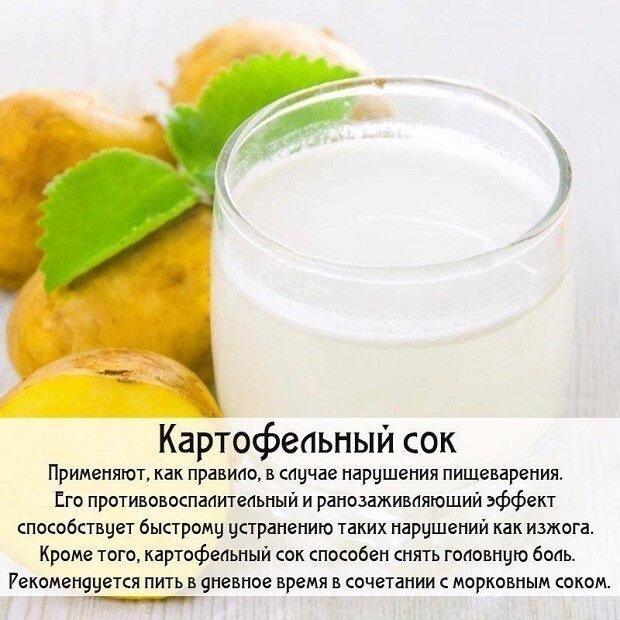 рецепт сока