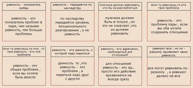 факторы ревности