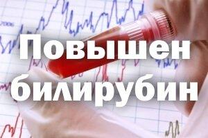 Анализ на билирубин