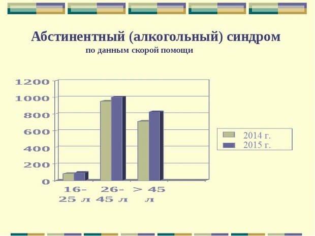 Статистическая таблица