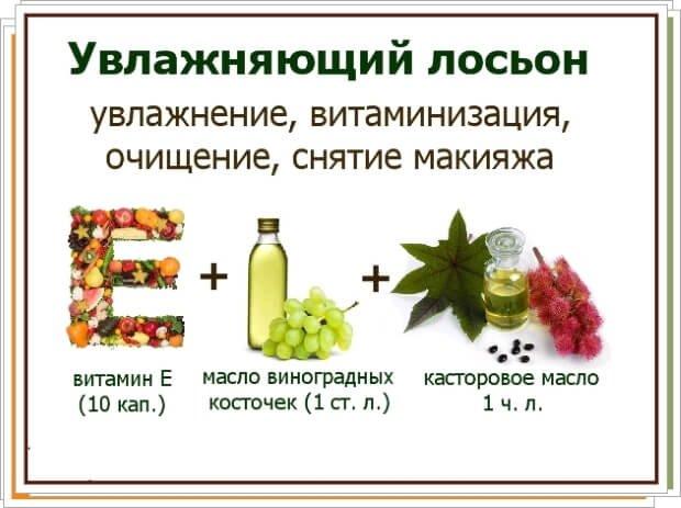 Рецепт лосьона
