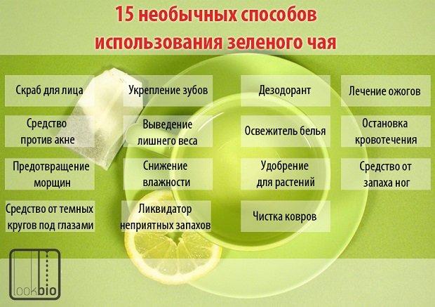 способы использования чая