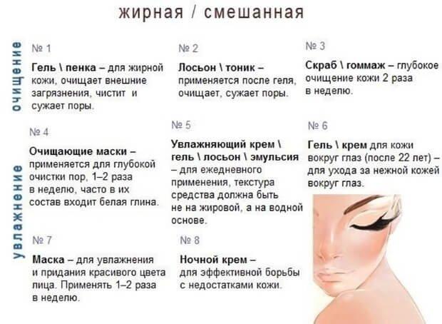 Уход за жирной кожей лица: в домашних условиях, косметические процедуры