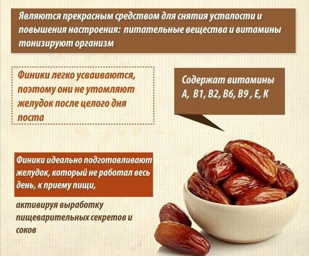 Витаминный состав
