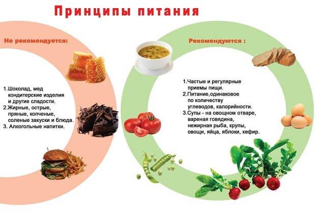 можно ли есть супы при правильном питании