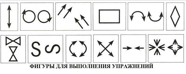 Направления движений глаз