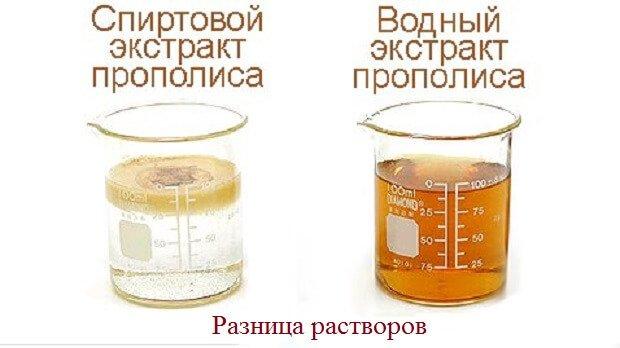 разница растворов