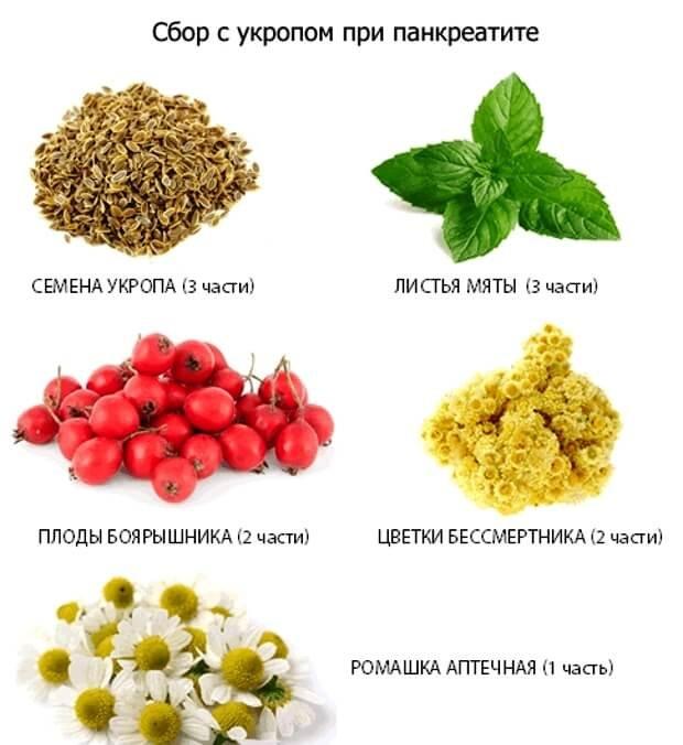 Рецепт при панкреатите