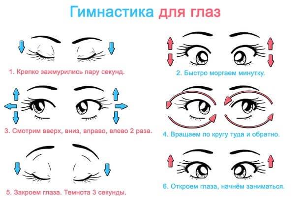 Физкультура для глазных мышц