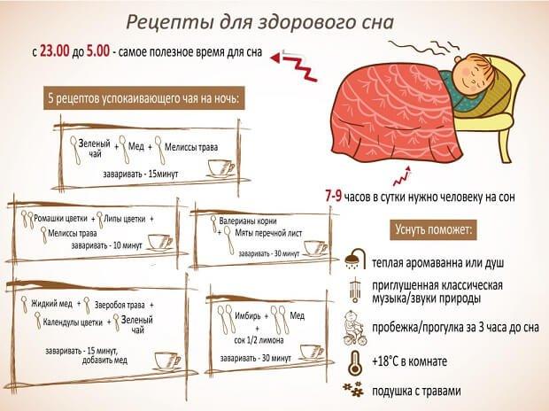 Рецепты здорового сна