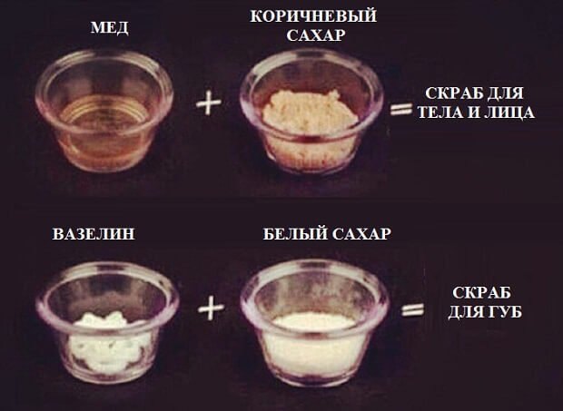 Рецепт скраба