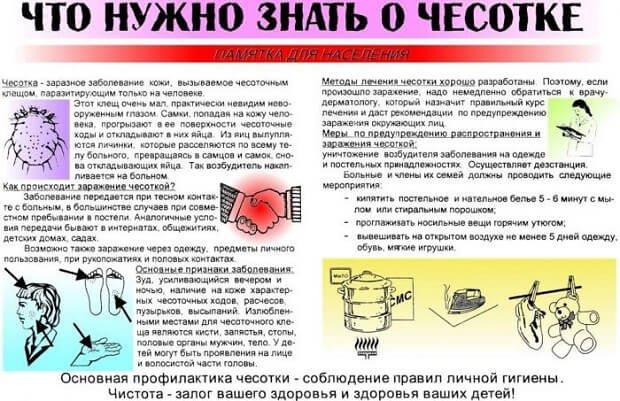 Основная информация о болезни