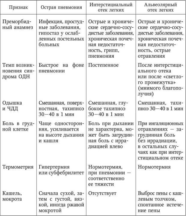 Санатории по лечению позвоночника в саратовской области