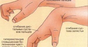 Положение пальцев