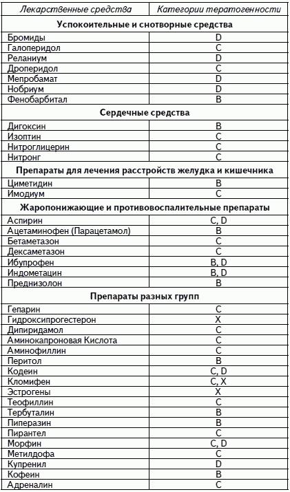 Список лекарственных средств отпускаемые по у врача