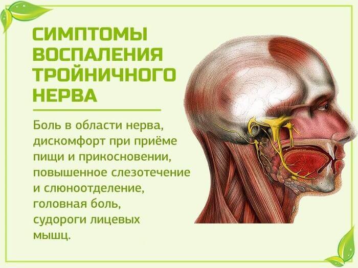 Признаки воспаления тройничного нерва